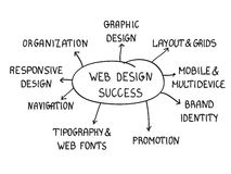 Web Page Design & Development